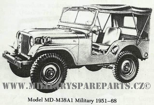 M38 A1 WWW.MILITARYSPAREPARTS.CZ